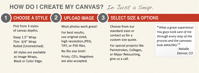 How to order your photo on canvas.